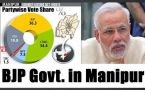 BJP gets majority in Manipur: Know how?