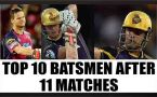 IPL 10 : Find out Top 10 batsmen after 11 matches