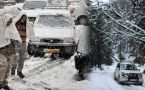 Himachal Pradesh set to receive Heavy Snowfall, Weather Report Alert