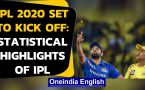 IPL 2020: Statistical highlights: Virat Kohli, Chris Gayle, David Warner rule the roost