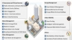 Smart cities mission can do wonders if implemented properly