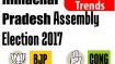 In new Himachal Assembly, 52 out of 68 MLAs are crorepatis