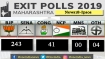 News18-IPSOS exit poll predicts BJP-Shiv Sena to win over 200 seats in Maha