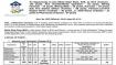 SAIL Jobs: 296 SAIL vacancies for 9 posts; SAIL jobs apply online start date, notification download