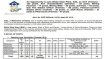 SAIL Jobs: 296 SAIL vacancies for 9 posts; SAIL jobs apply online start date, notification download