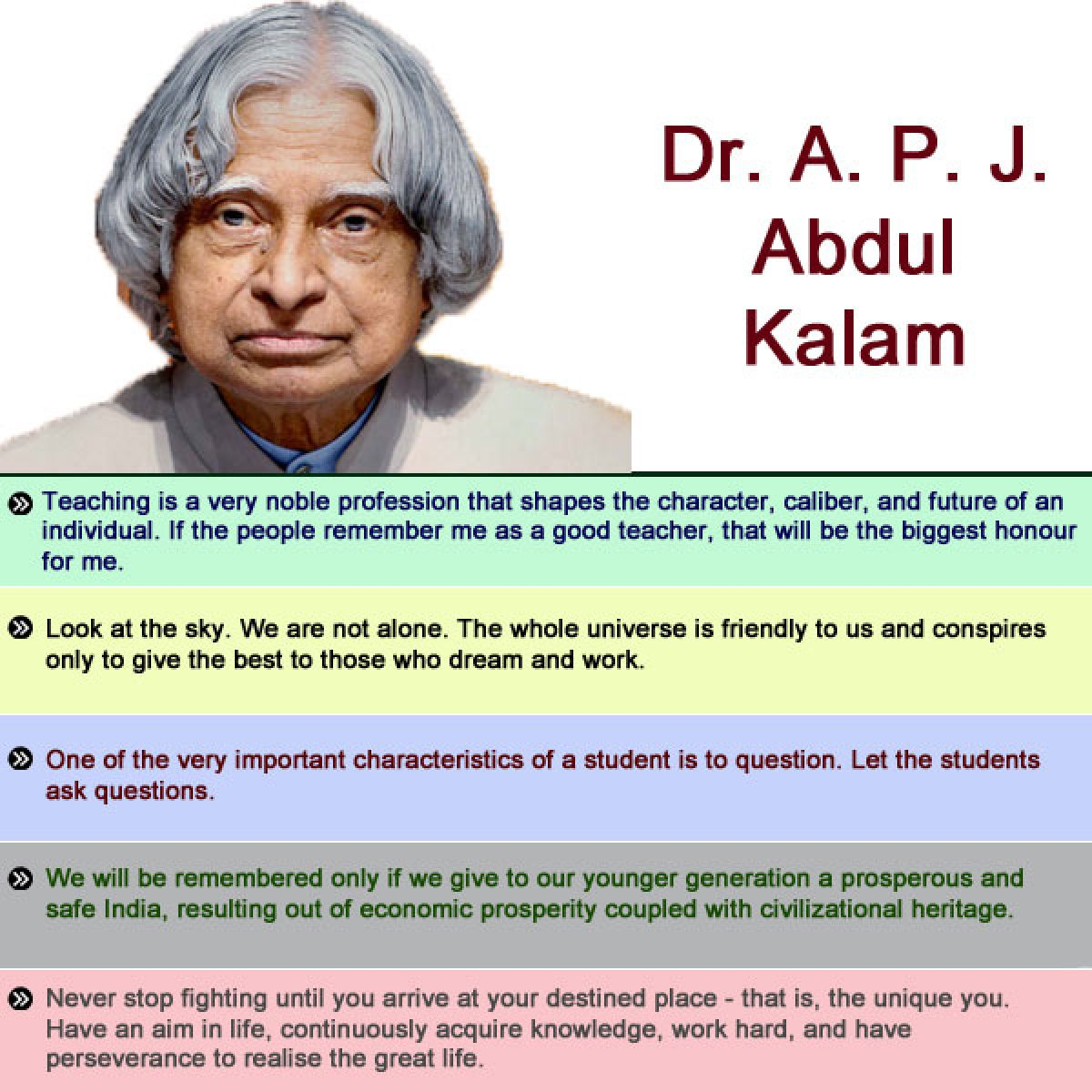 Apj Abdul Kalam S Birth Anniversary Top Quotes By The Missile Man Of India Oneindia News