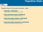 RBSE 12th Arts Result 2019 to be declared today at this time