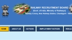 RRB NTPC Admit Card 2019 updates: Further delay expected in conduct of exams