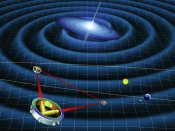 LIGO detects whispering Gravitational Waves Einstein predicted 100 years ago