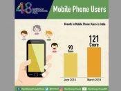 4 years of Modi govt: 'Digital India' mission set to usher India into new e-age