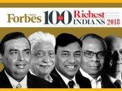 Forbes India Rich List 2018: Mukesh Ambani bags top slot with net worth of 47.3 billion dollars