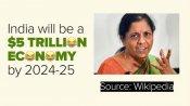#SeedhiBaatBudgetBakwaas trends on Twitter: Hilarious memes flood internet after Budget 2020