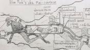 Musk proposes mini-submarine to save Thai cave boys