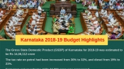 Highlights: Previous Budget 2018-19
