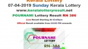 Kerala Lottery Result Today: Pournami RN-375 today lottery results