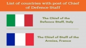 List of countries with post of Chief of Defence Staff