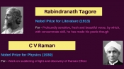 From Tagore to Banerjee: List of Indian-origin Nobel Laureates