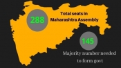 Maharashtra Govt formation: Governor invites BJP to form government