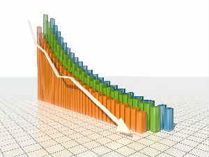 Graph falling