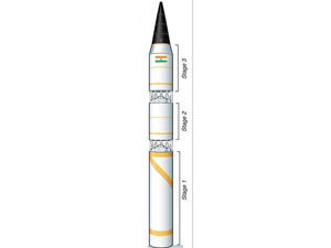 DRDO's next project - multiple warheads