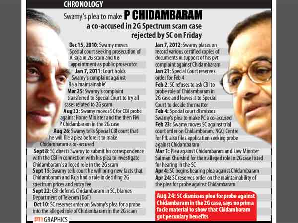 Chronology of events in the 2G Scam