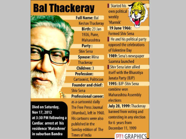 Bal Thackeray's passes away at 86