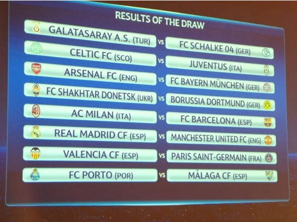 UEFA Champions League last-16 draw