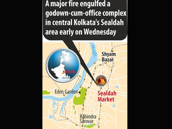 Fire in Kolkata market