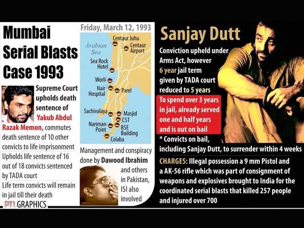 Bombay Blast