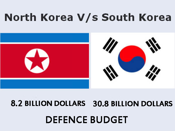 North Korea vs South Korea military comparison