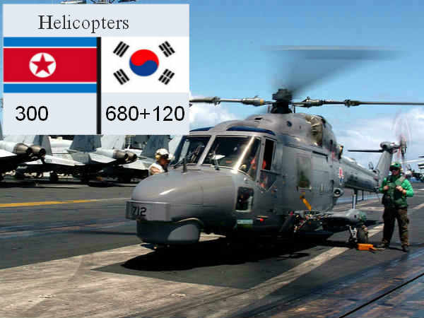 South Korea has far more defence helicopters