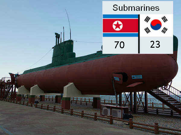 North Korea has 70 submarines, South Korea just 23