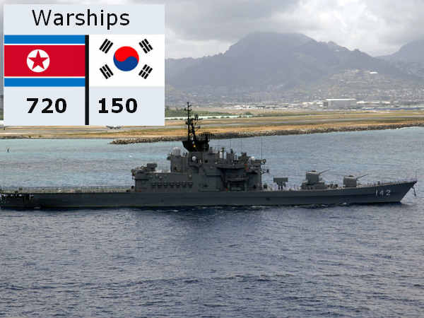 More warships on the North Korean side