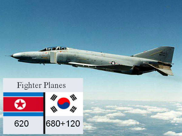 South Korea has the edge when it comes to fighter planes