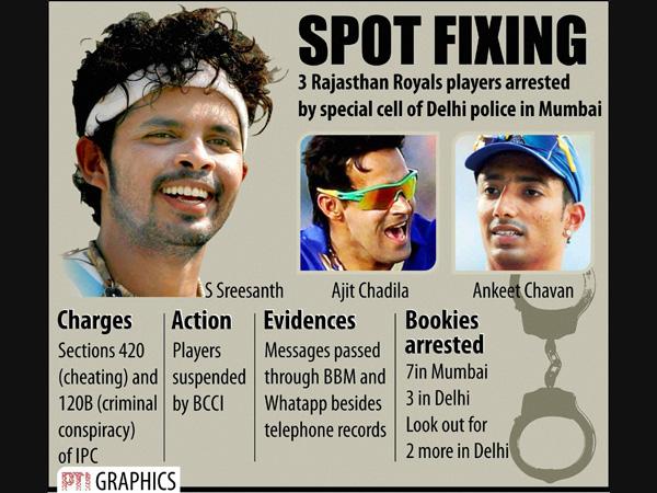 IPL Fixing