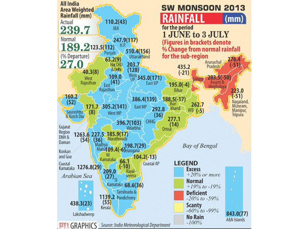 monsoon-graph-july6