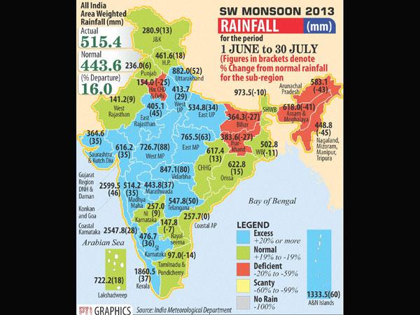 heavy rainfall in india