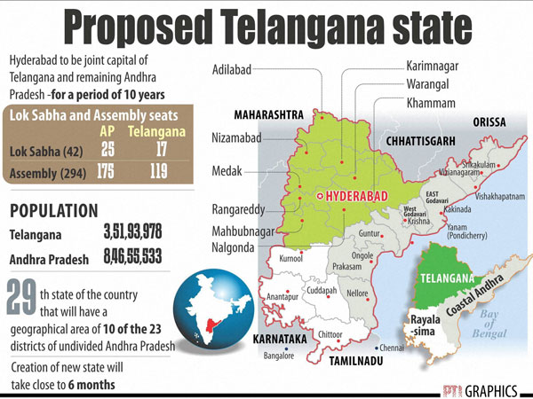 Rs 2.5 lakh cr for Seemandhra capital