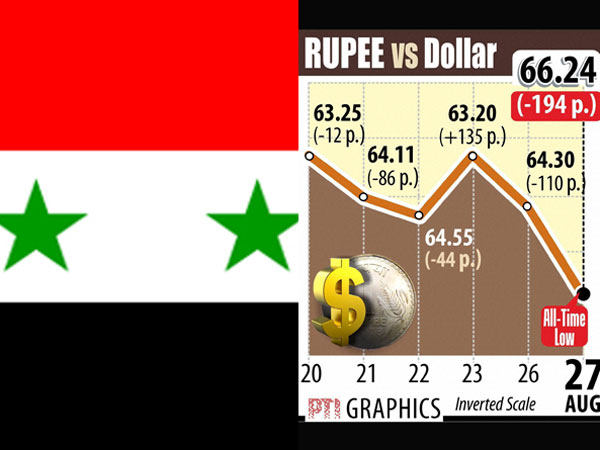 Will Syria crisis harm rupee more