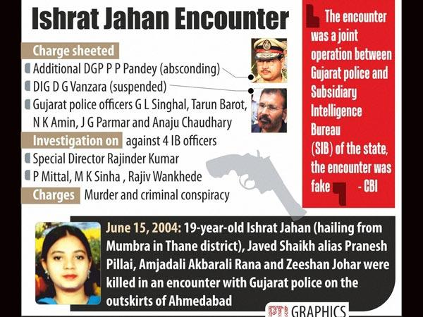 Ishrat Jahan encounter case: CBI gives documents to Law Ministry