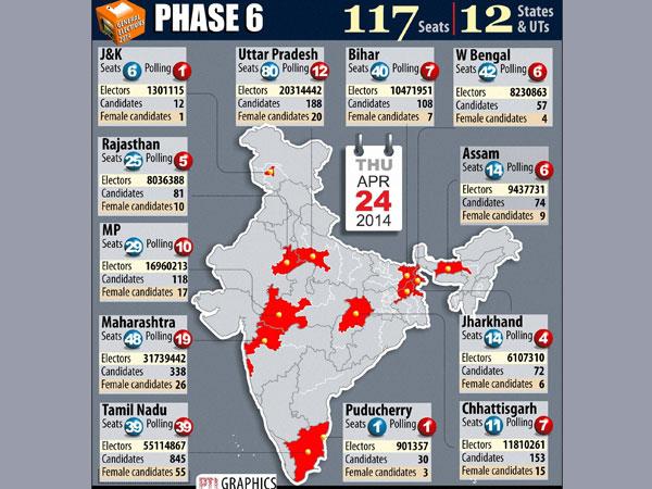6th phase of Lok Sabha election 2014 tomorrow