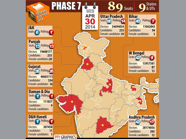 election-phase-seven