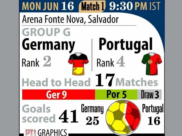 Germany vs Portugal preview