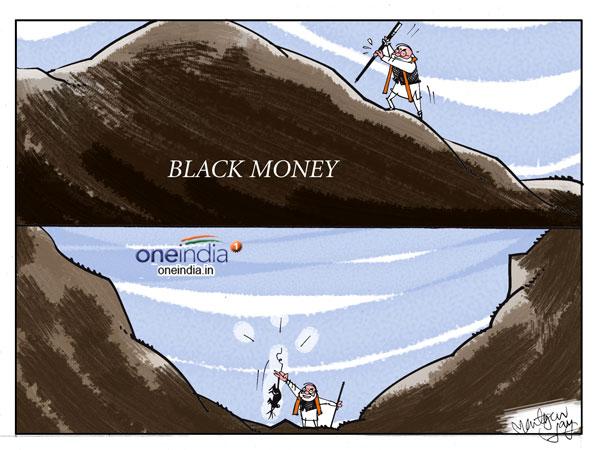 Black Money list