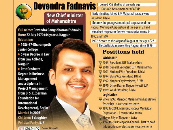 Fadnavis is first BJP CM of Maharashtra