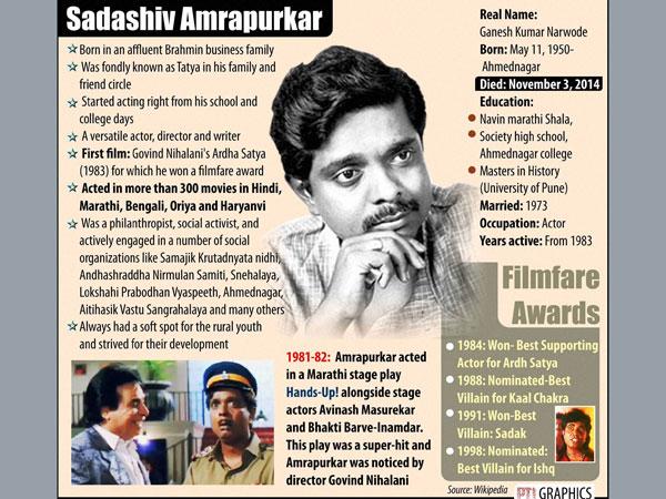 Bollywood actor Sadashiv Amrapurkar dies