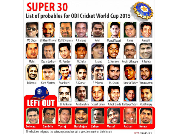 India's 30 for World Cup 2015