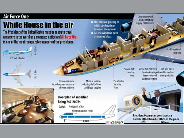 Air Force One: The flying 'White House'