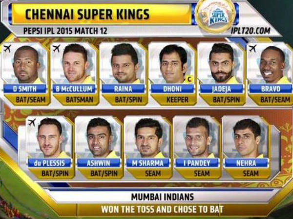 CSK's Playing XI