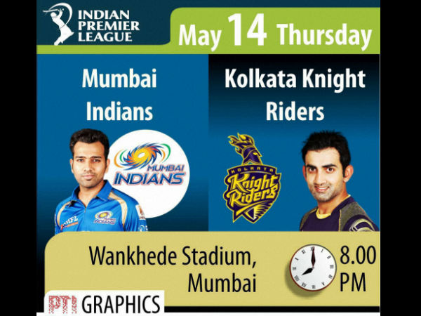 IPL 2015 Daily Guide: Match 51 - Mumbai Indians Vs Kolkata Knight Riders